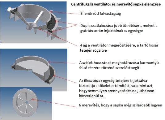 centrifugalis-ventillator