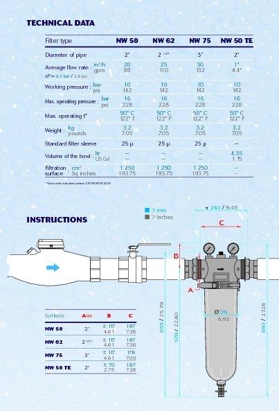 ipari-vizszurok-muszaki-adatok